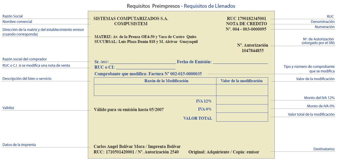 asesoriatributariaecuador Nota de Crédito - formato nota de credito