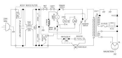 Diagram Rangkaian Listrik Microwave Oven Training Center
