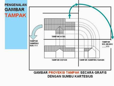 gambar proyeksi rumah Orthographic Drawing Pinterest - engineering graph paper template