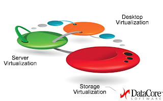VMware Solution Providers herald DataCore Software as the rd dimension to their virtualisation practice