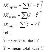 Statistik Untuk Psikologi: Analisis Regresi