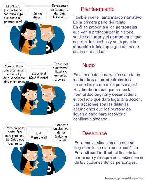 Educando El Portal De La Educación Dominicana