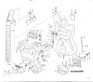 Music Wrench: Fender Jazzmaster Exploded View