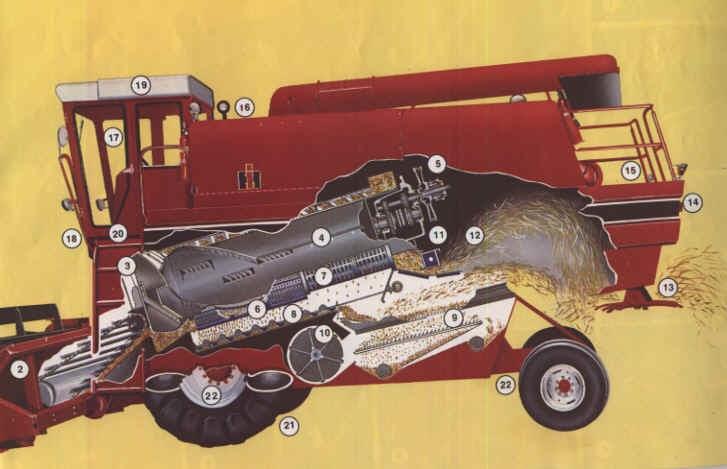 rhett ih axial flow combine history 3 1 l v6 engine diagram