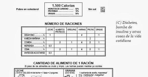 dieta por raciones 1800 kcal