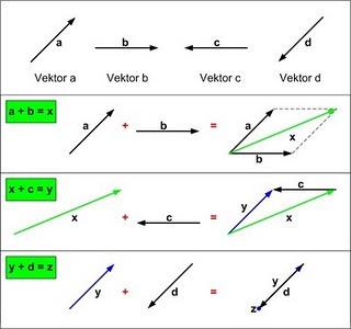 Contoh Soalan Vektor Geometri - Contoh 36