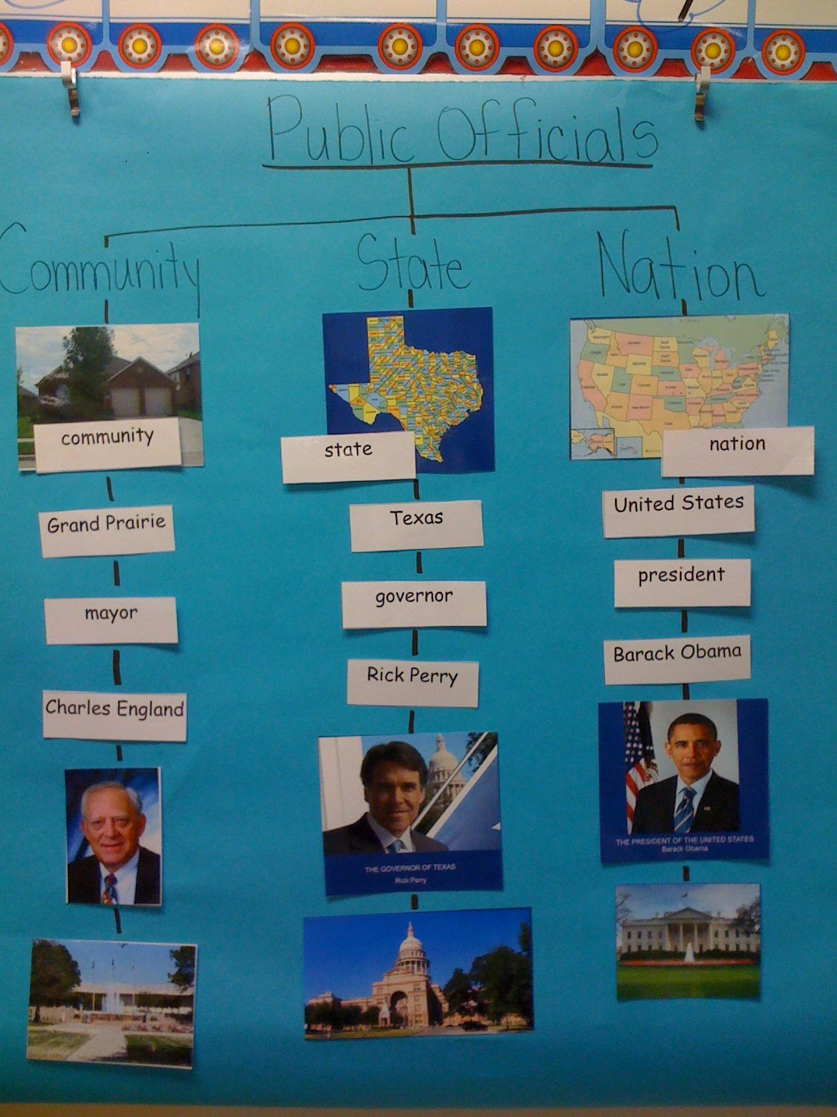 Unit Structure And Function Government
