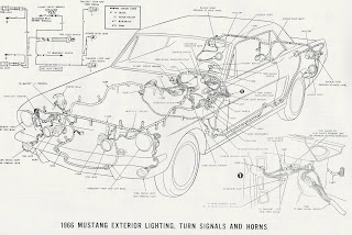 1990 Mustang Wire Diagram