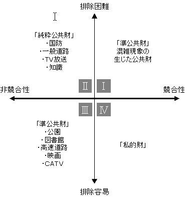 韓国における住宅性能表示制度の受容に関する研究 -日本の住宅性能表示 ...