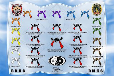 Kenpo Notes: September 2015 |American Kenpo Belt Ranking