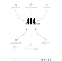 Cool 404 pages for your website | templates and themes