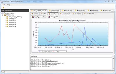 Roni Schuetz: IIS log analyzing tool based on LogAnalyzer