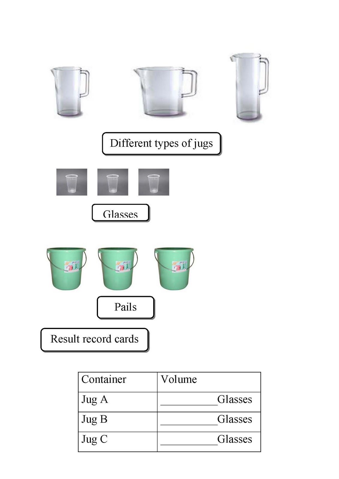 Volume Of Liquid Measurement Of Volume Of Liquid
