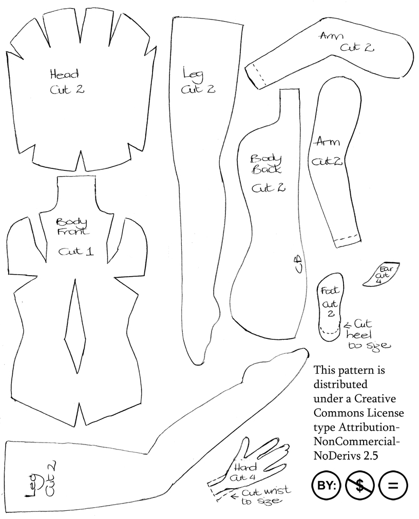 DOLLS PATTERNS FREE « Free Patterns