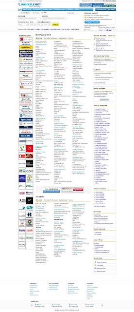 Top Job sites in India