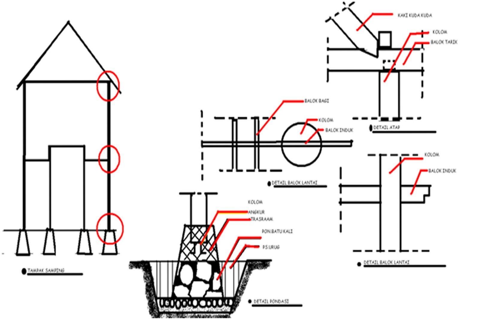 Image Result For Bentuk Atap Rumah Modern