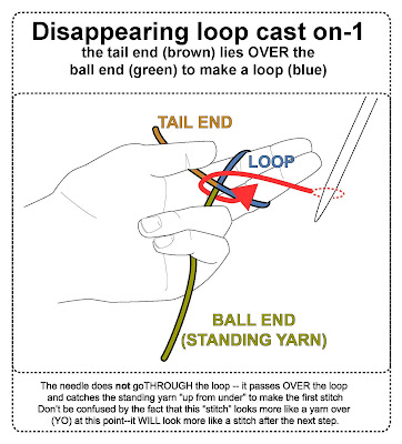 step 1 disappearing loop