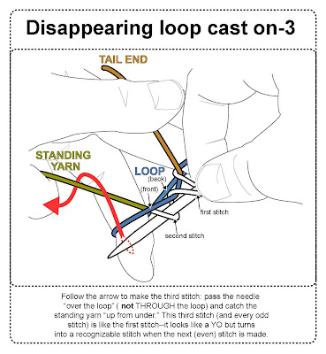 step 3 disappearing loop
