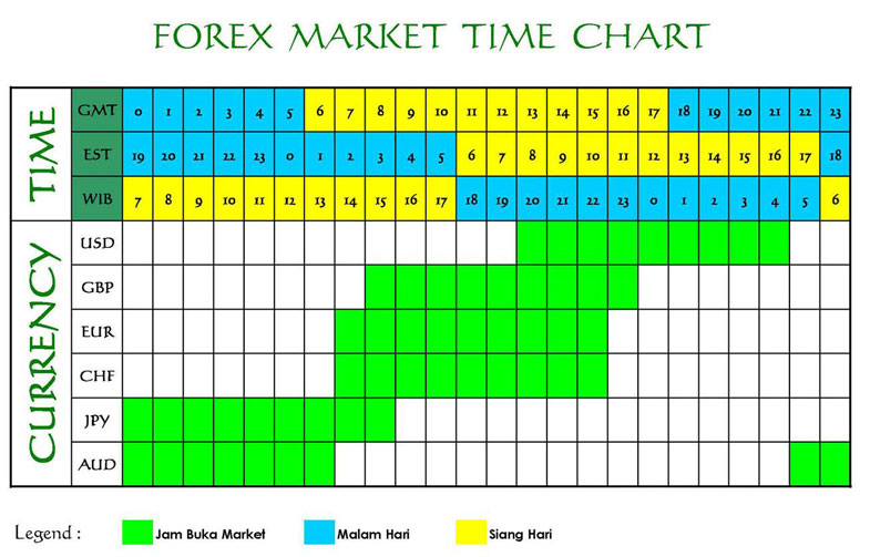Perbedaan forex dan saham: mana yang harus dipilih? | cryptonews.id