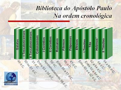 Resultado de imagem para biblioteca de Paulo apostolo