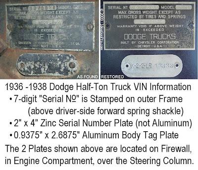 1937 Dodge Humpback Panel Truck A Restoration Saga 1937