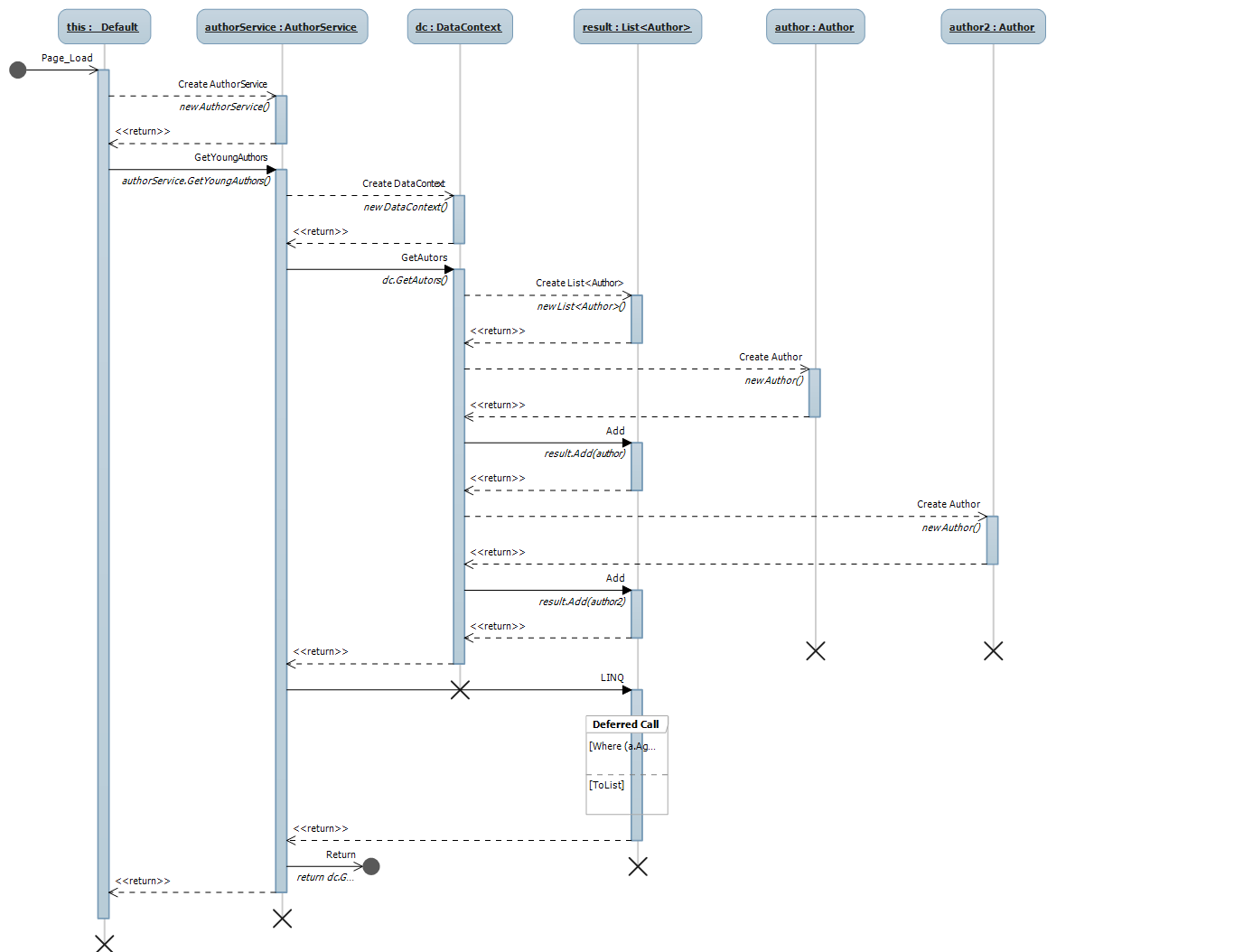 medium resolution of visio uml sequence diagram visio free engine image for create sequence diagram using visio 2010 draw sequence diagram in visio 2010