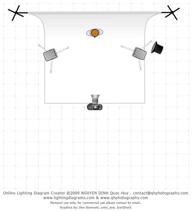 Irregular Image: Lighting Diagram Tool