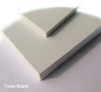 What is forex board