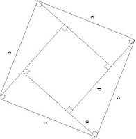 Landscape: Pythagorean Theorem and Bhaskara's Proof
