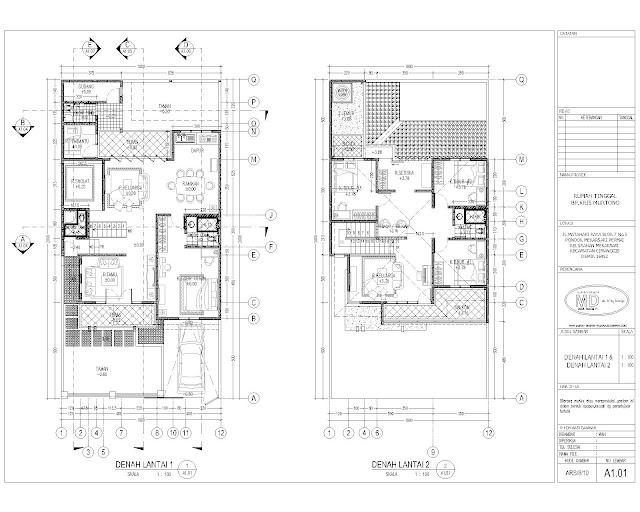 Rumah Minimalis 8 X 14 Omah Jati