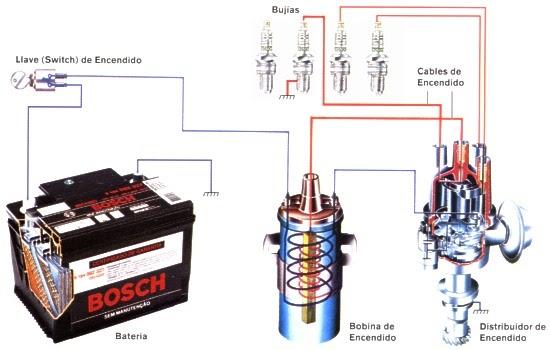 Mec 193 Nica Automotriz Sistema De Encendido Automotriz