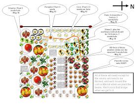 Microgoat Farm Garden Plot Layout