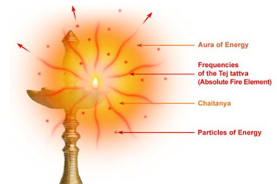 HINDU RITUALS AND ROUTINES...: Why Do We Light A Lamp?