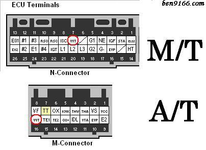 4g15 engine pin out wiring diagram
