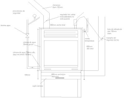 como fabricar un horno de lea casero parte superior e inferior las medidas son