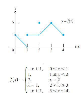 1.3 limits graphical and analytical connectionsap calculus solution