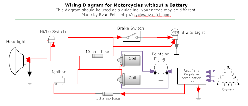 Tach Wiring Motorcycle No Battery | Wiring Schematic Diagram ... on
