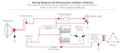 1980 honda cb400t wiring diagram landscape concept design hardtail bobber - brikken en klassiekers motor-forum