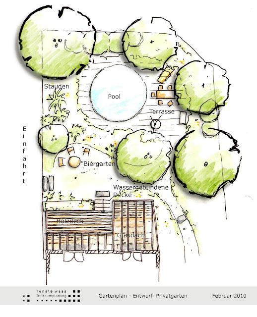 Gartenplan Siedlerhaus München - moderner Landhausgarten - ein kleiner Garten (800 qm) mit großem Vorgarten - Gartenplanung Renate Waas