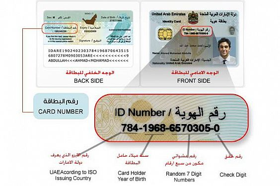 U A E Visa Rules And Regulations The Fees For The Uae Id