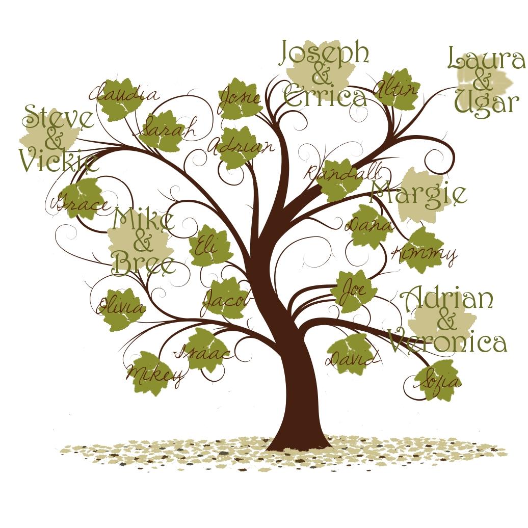 Extra Ordinary Bree Family Tree Tutorial