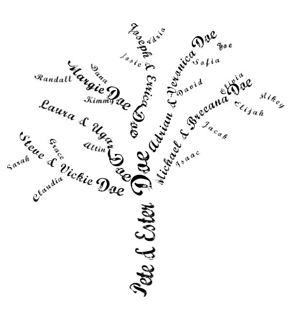 Extra Ordinary Bree: Family Tree Tutorial