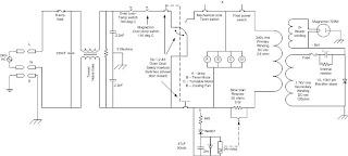 G4AKW: Microwave Oven Transformer