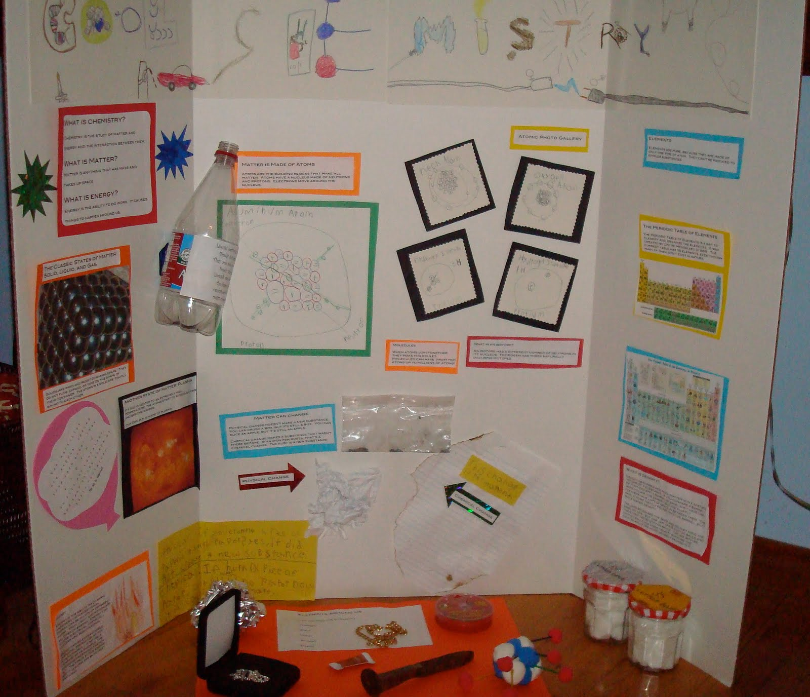 Karmamatopoeia Science Fair Projects