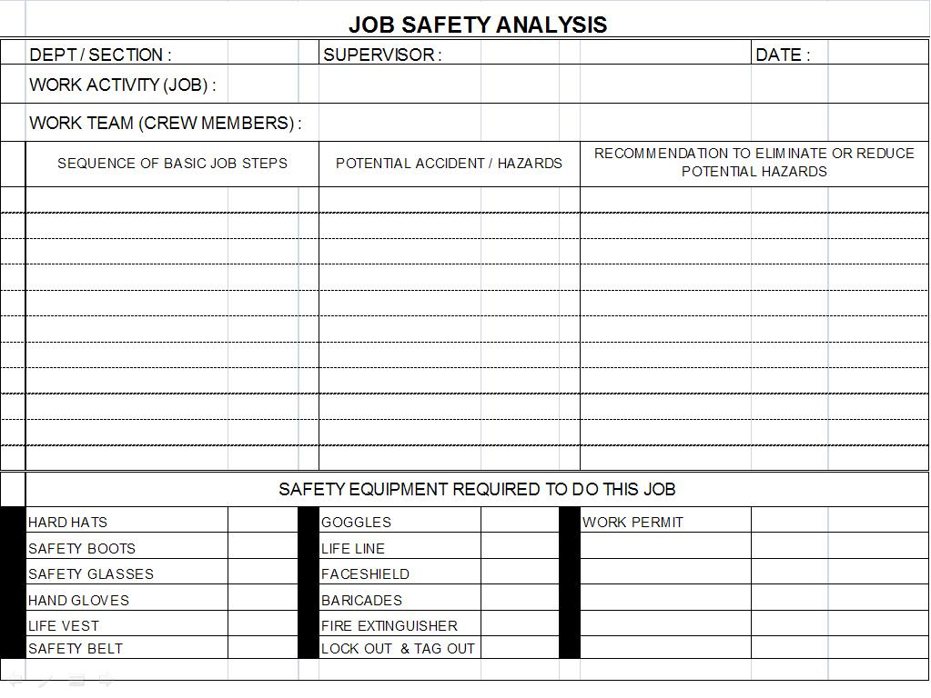 Printables Job Safety Analysis Worksheet job hazard analysis worksheet syndeomedia jsa form template safety pictures job