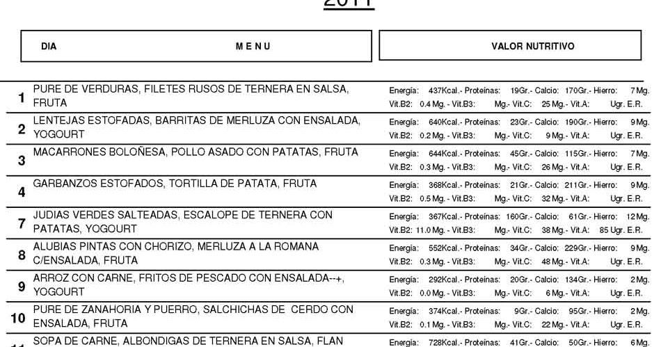 AMPA del CEIP Magallanes de Santander: Menú Comedor Febrero 2011