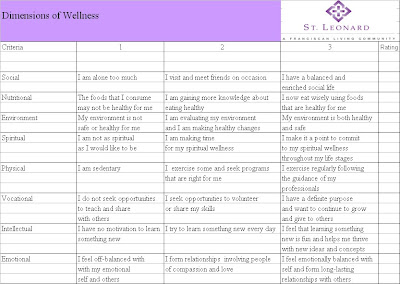 Six Dimensions Of Wellness Worksheets | Garden
