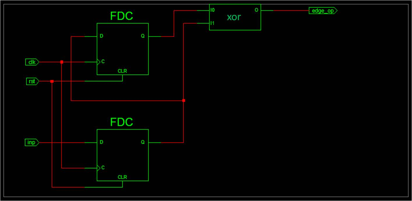 04/01/2010 - 05/01/2010 | VLSI Encyclopedia