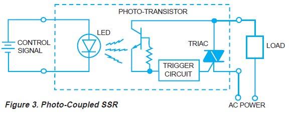 Building a Furnace Flame Sensor - Circuit Crush