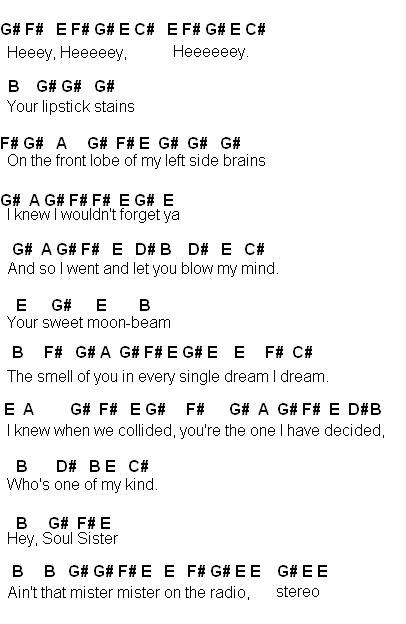 Ukulele ukulele chords g5 : Ukulele : riptide ukulele chords easy Riptide Ukulele Chords Easy ...